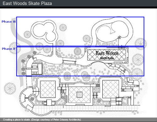 Possible next phases for East Woods Skate Plaza